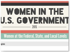Women in the U.S. Government Infographic