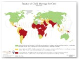 Practice of Child Marriage for Girls statistic